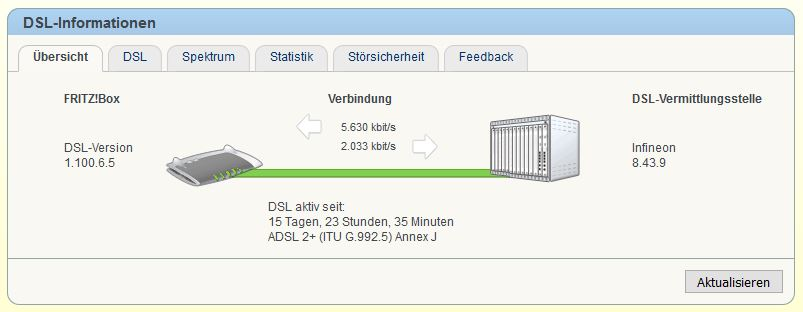 Fritz!Box DSL-Informationen am 1&1 Anschluss. Mehr Upload bietet Upload-Option